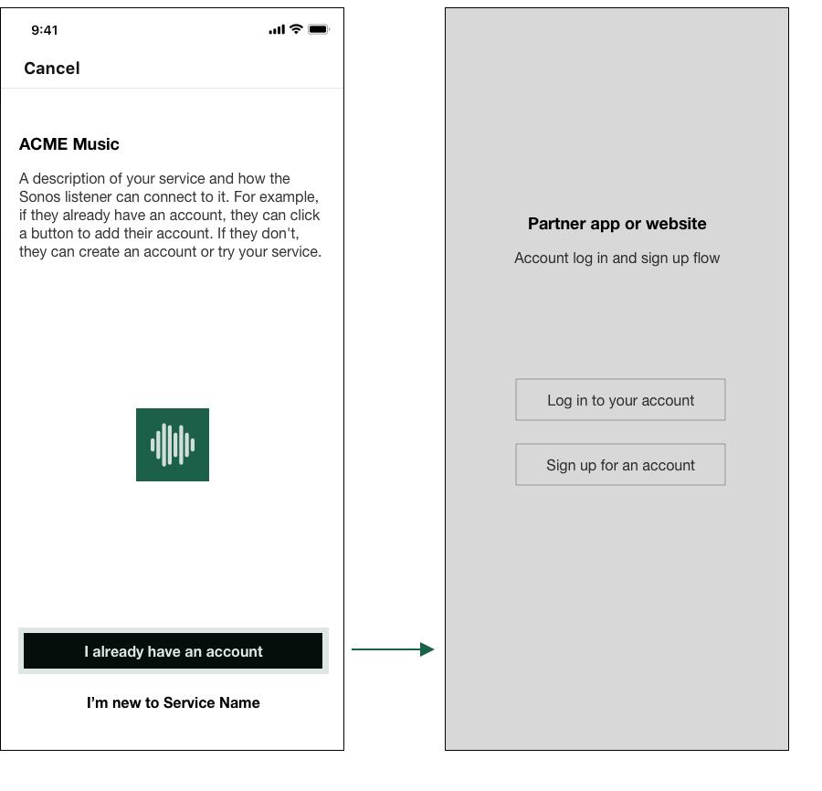 App authentication