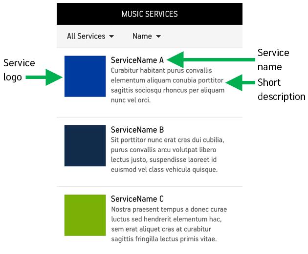 Content service list